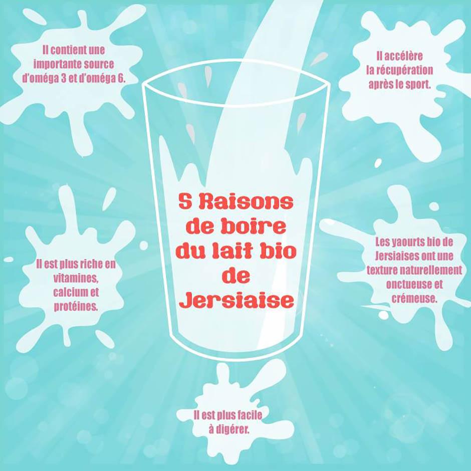 5 raisons de boire du lait bio